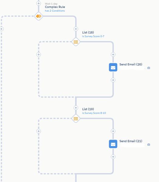 """, En utilisant Salesforce Données d&rsquo;objet personnalisé avec Pardot Engagement Studio<span class=""""wtr-time-wrap after-title""""><span class=""""wtr-time-number"""">6</span> minutes de lecture</span>"""